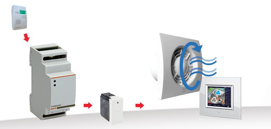 La nuova interfaccia domotica multisensore