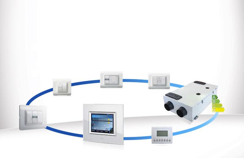 Interfaccia domotica per la gestione intelligente dei sistemi VMC