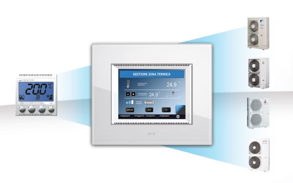 DOMINA plus: controllo temperatura e climatizzatori