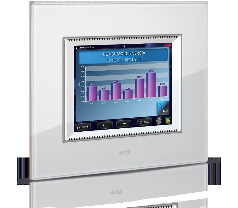 Risparmio energetico - Domotica Residenziale