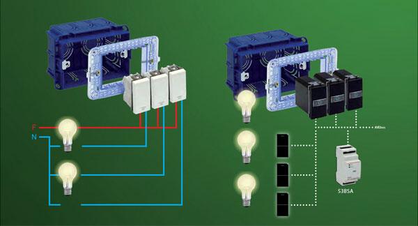 Differenza tra domotica e impianto elettrico tradizionale