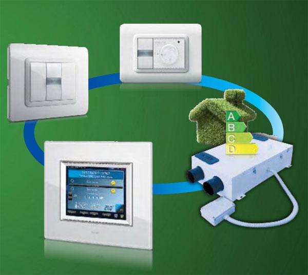 Ventilazione Meccanica Controllata domotica (VMC)
