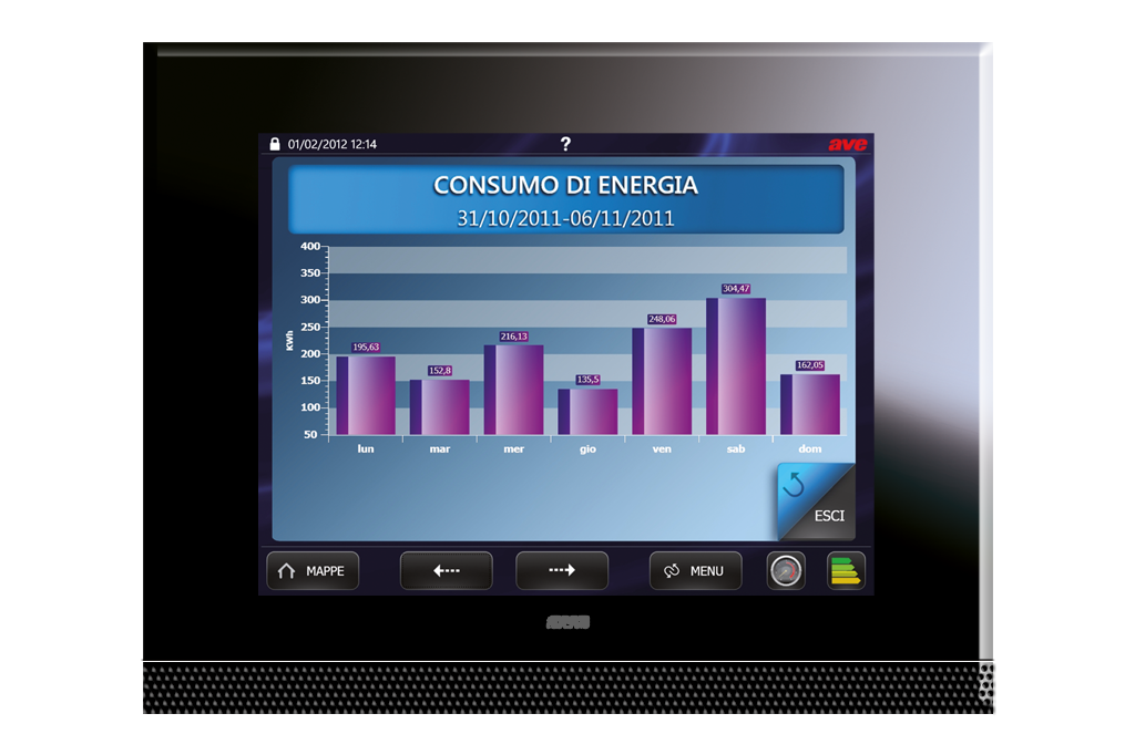 Touch screen controllo carichi