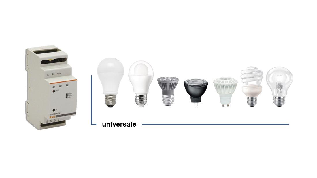 Arriva il dimmer domotico universale per la smart home