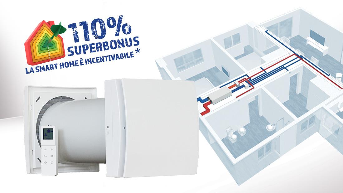 Superbonus 110% per sistemi di VMC, oltre alla domotica